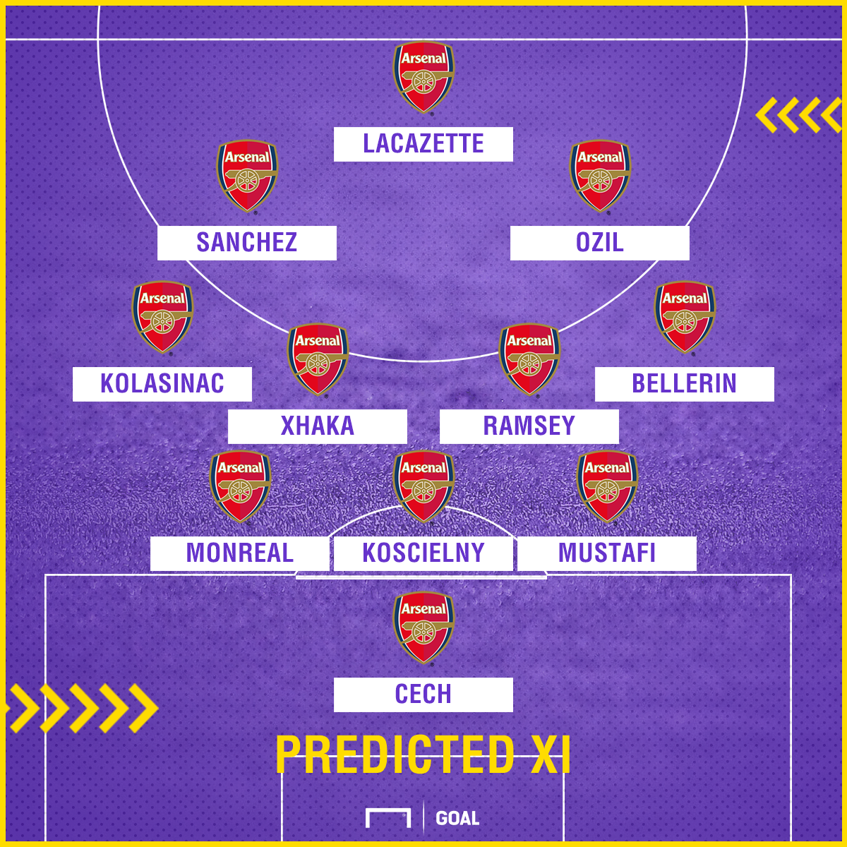 Arsenal Liverpool line up