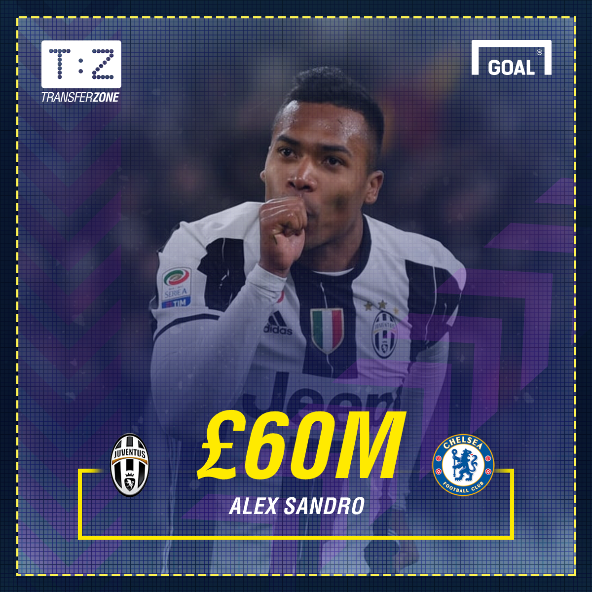 World class Alex Sandro will take Chelsea to the next level | Goal.com