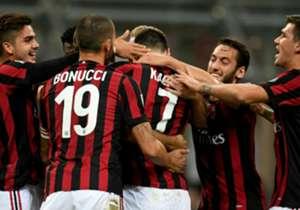 Da Zanellato a Bonucci, andiamo a conoscere i valori di tutti i giocatori del Milan nel noto videogioco FIFA 18, prossimo all'uscita.