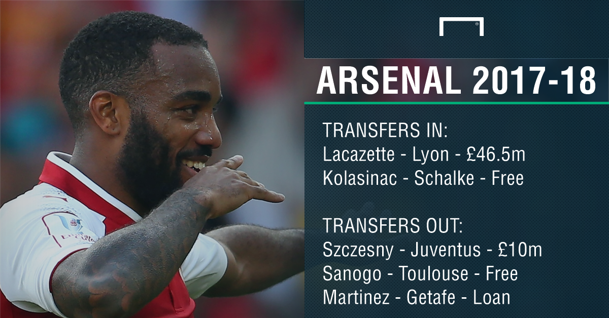 Arsenal transfers PS