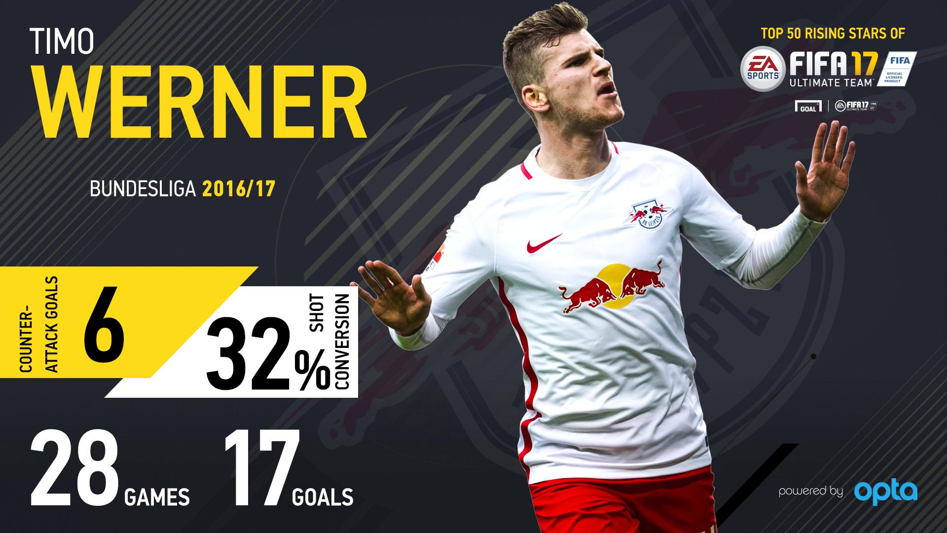 Werner FIFA FUT GFX 24042017