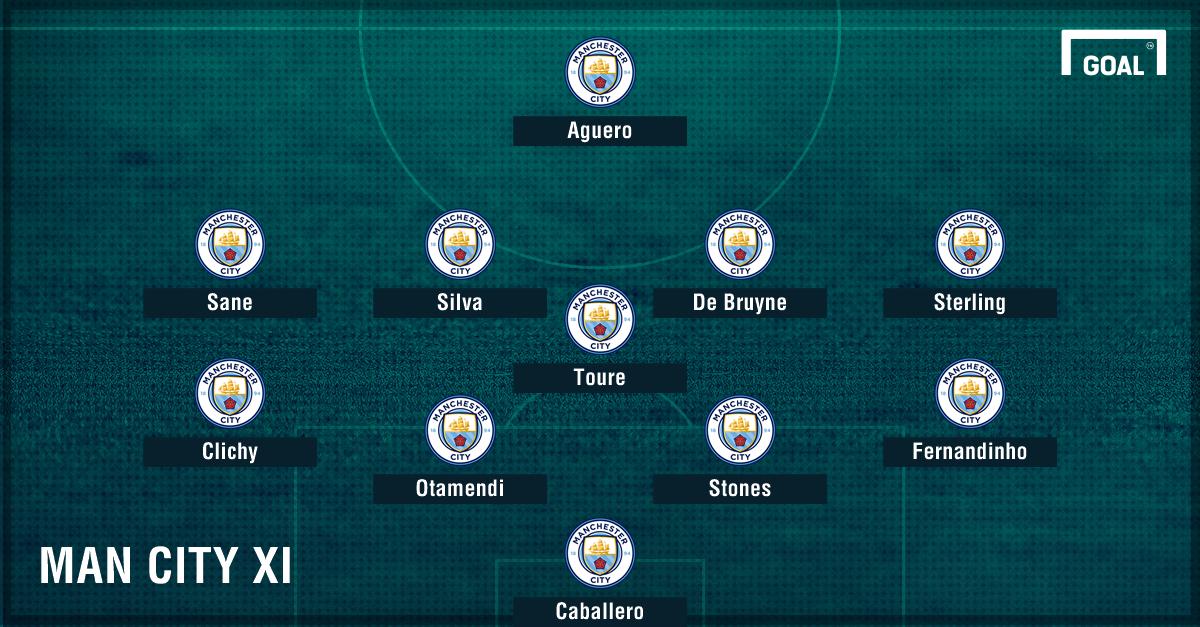 Manchester City - Sky Sports Football