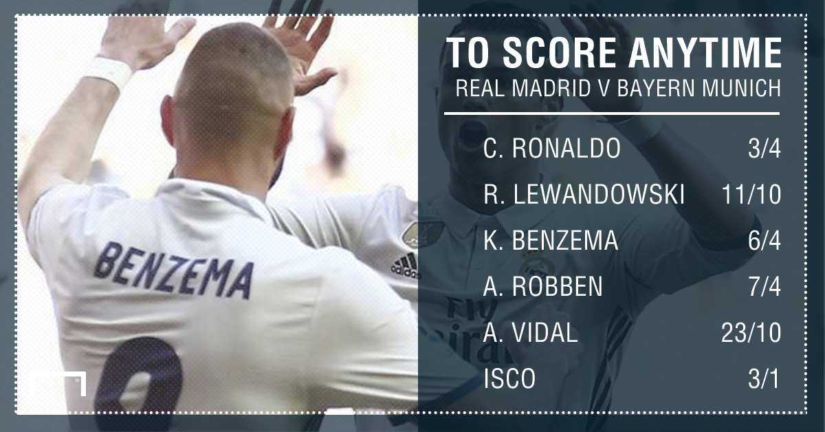 GFX Real Madrid Bayern Munich scorer betting