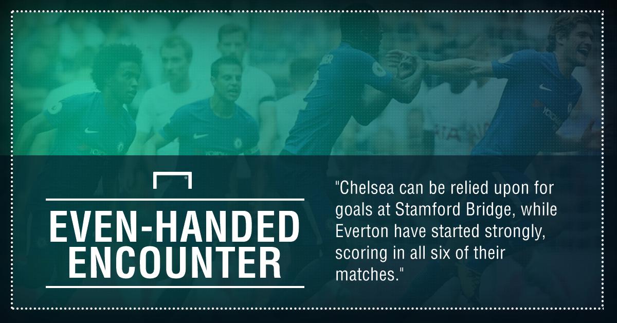 GFX Chelsea Everton betting