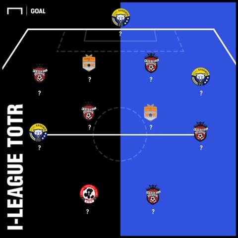 I-League TOTR 6