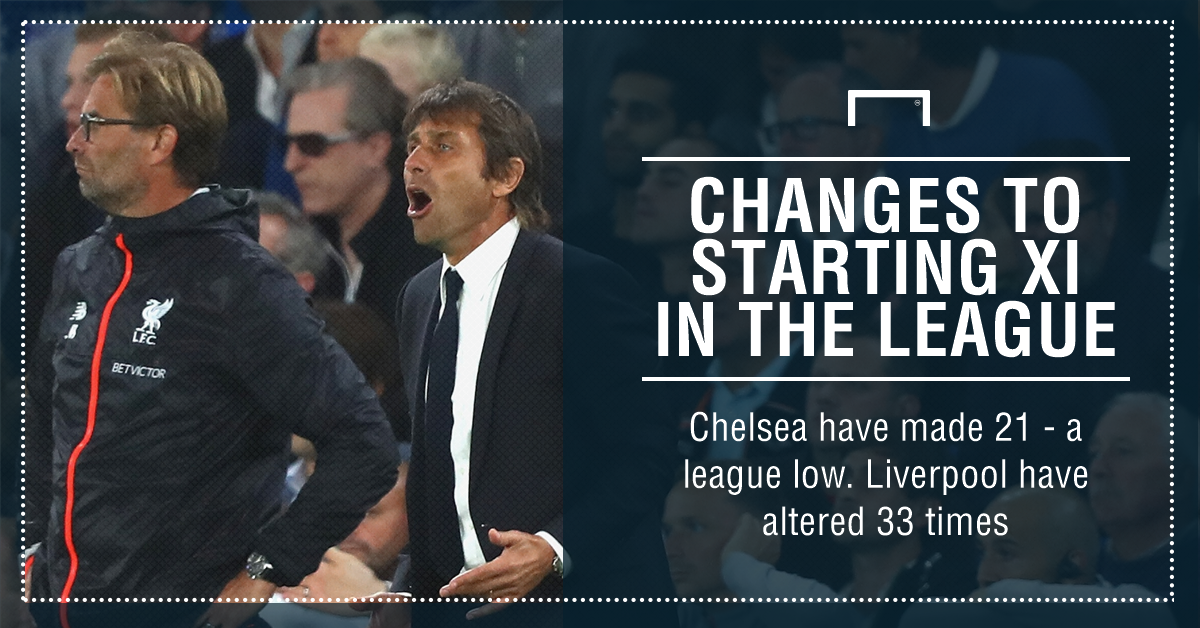 GFX Liverpool Chelsea starting XI