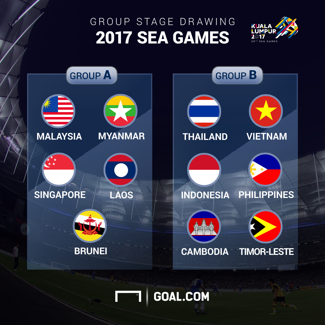 SEA Games: PH joins title-holder Thailand, Vietnam in 'group of death'