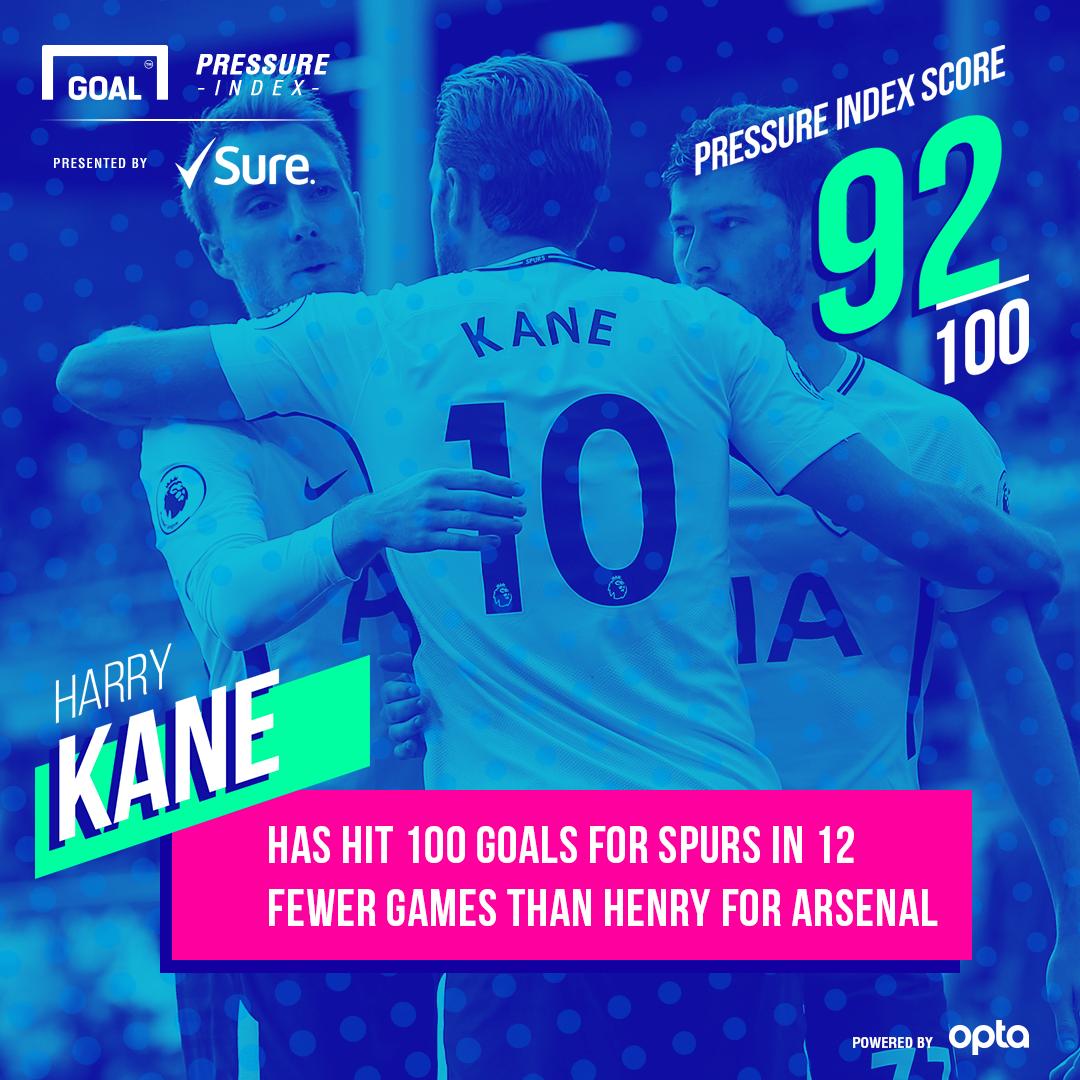 Sure Kane 11092017