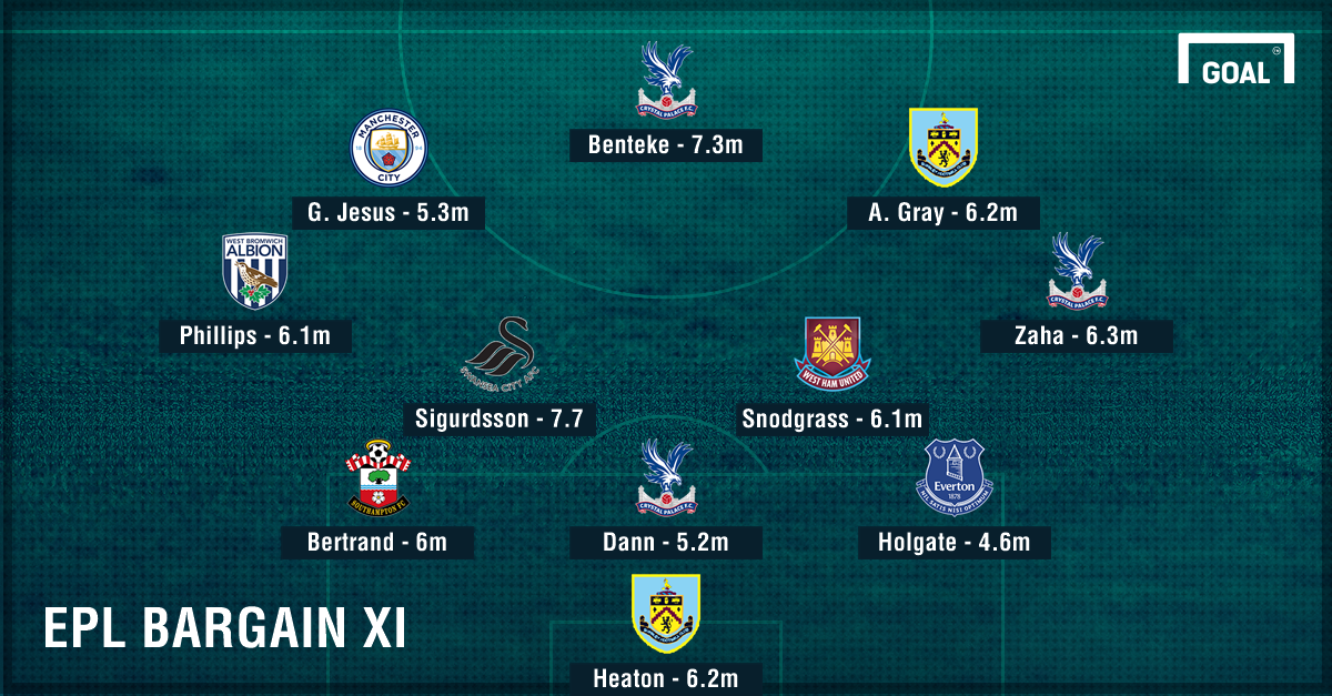 GFX FORMATION EPL BARGAIN XI