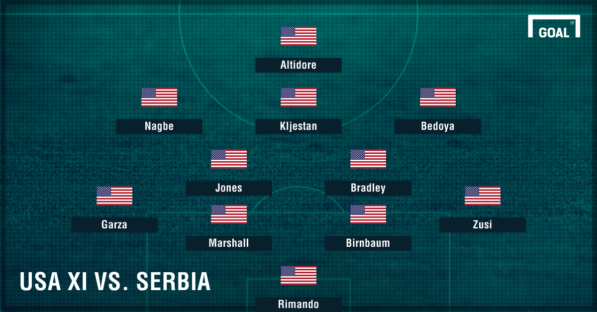 USA XI vs. Serbia GFX