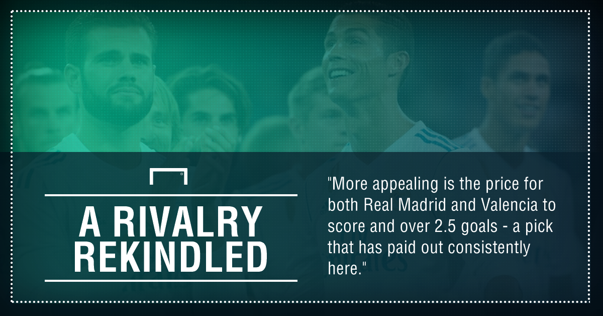 GFX Real Madrid Valencia betting