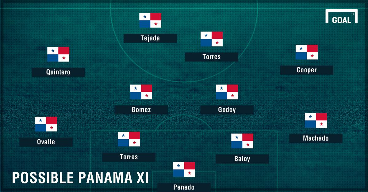 GFX Panama XI vs. USA 0328207