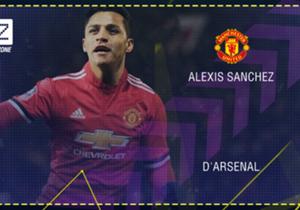 Alexis Sanchez - D'Arsenal à Manchester United - Echange avec Henrikh Mkhitaryan