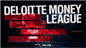 Top 20 richest clubs in the world - The 2017 Deloitte Football Money League