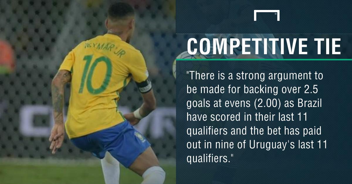 GFX Uruguay Brazil betting
