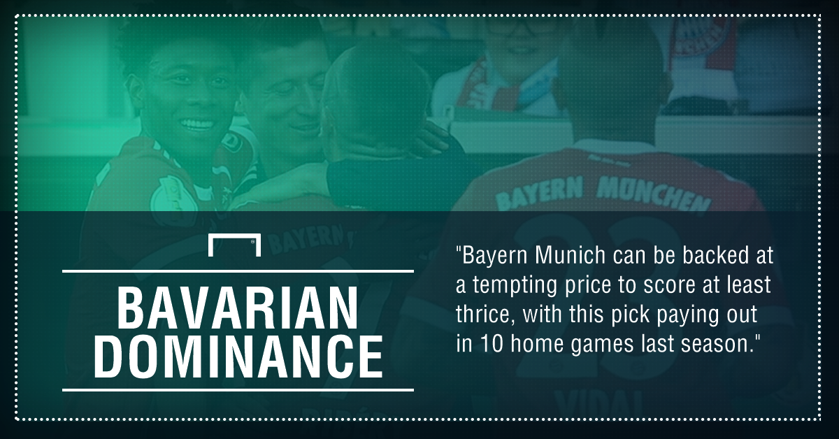 GFX Bayern Munich Bayer Leverkusen betting