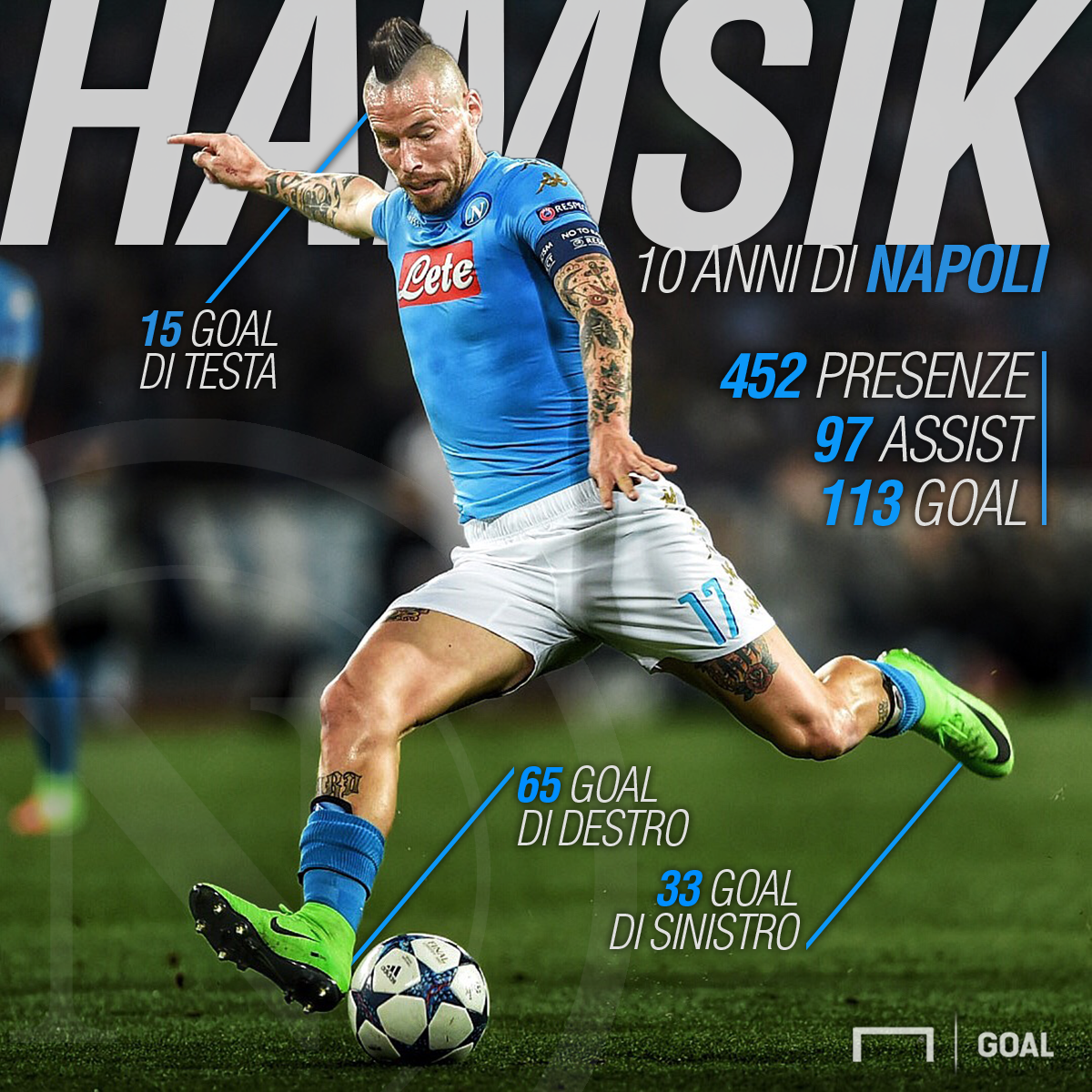 Hamsik, dieci anni in azzurro