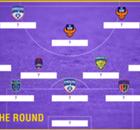 ISL 2017: Team of Round 1 - Sunil Chhetri and Lallianzuala Chhangte make the cut