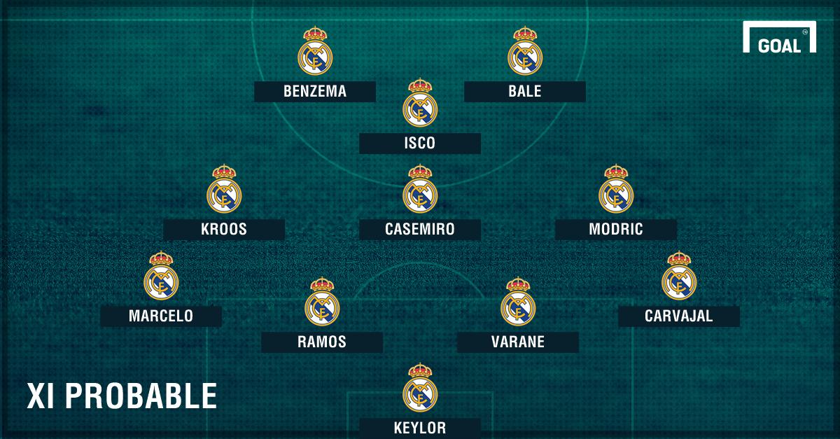 La Liga arranca con Real Madrid como claro favorito — VENEZUELA