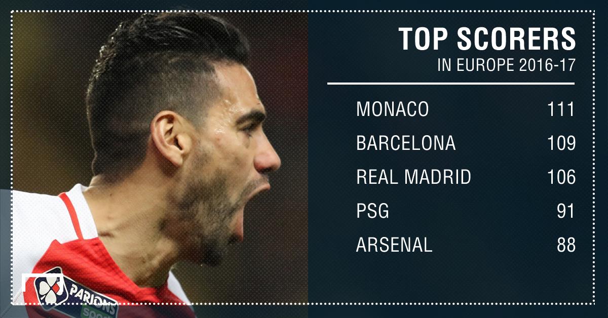 french league top scorers