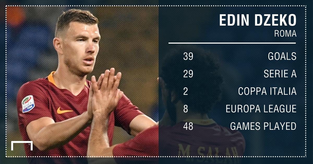 Edin Dzeko Roma goals 16 17