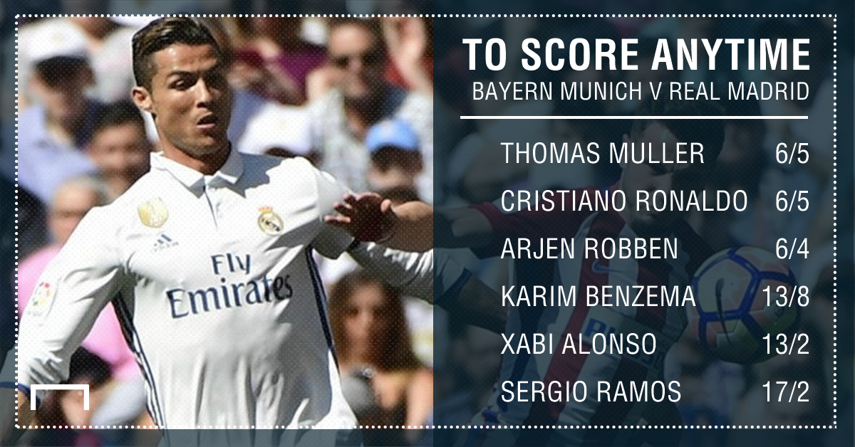 GFX Bayern Munich Real Madrid scorer betting