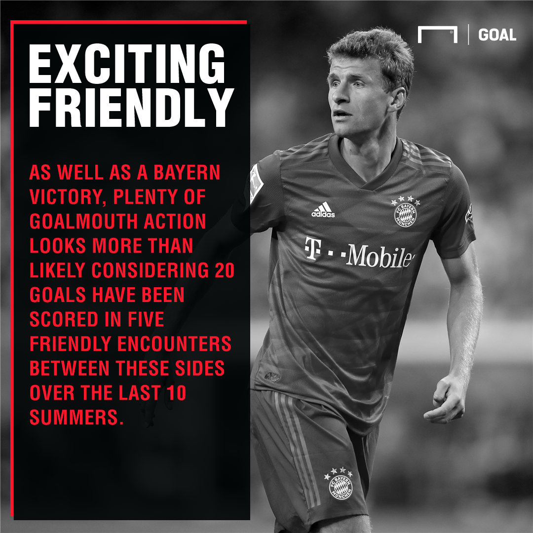 Bayern Munich vs AC Milan Betting Tips: Latest odds, team news, preview and predictions