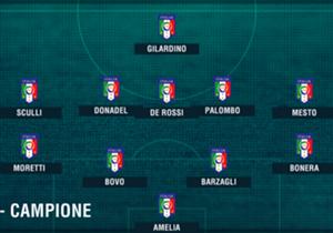 L'ultima Italia U21 che ha vinto il titolo di Campione d'Europa surclassando per 3-0 Serbia e Montenegro nella finale di Bochum