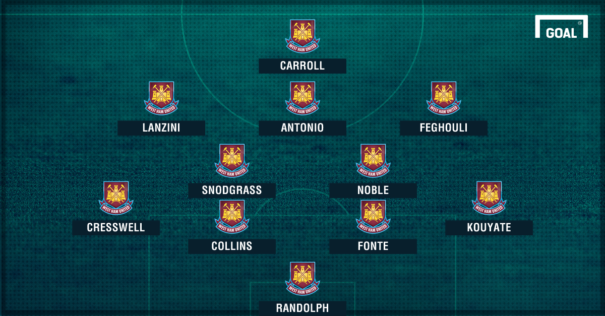 West Ham graphic
