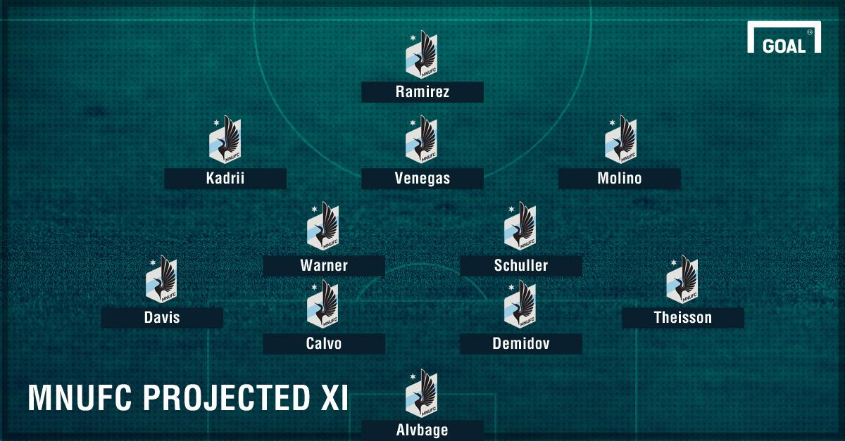 Minnesota United lineup GFX