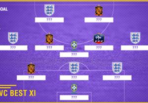 先日、インドで行われたU-17W杯。日本代表は惜しくもベスト16でイングランド代表の前に散ったが、そのイングランドは優勝を果たした。若き日本代表の奮闘ぶりも記憶に新しいが、ベストイレブンに入る選手はいたのだろうか。『Goal』では一挙にご紹介。