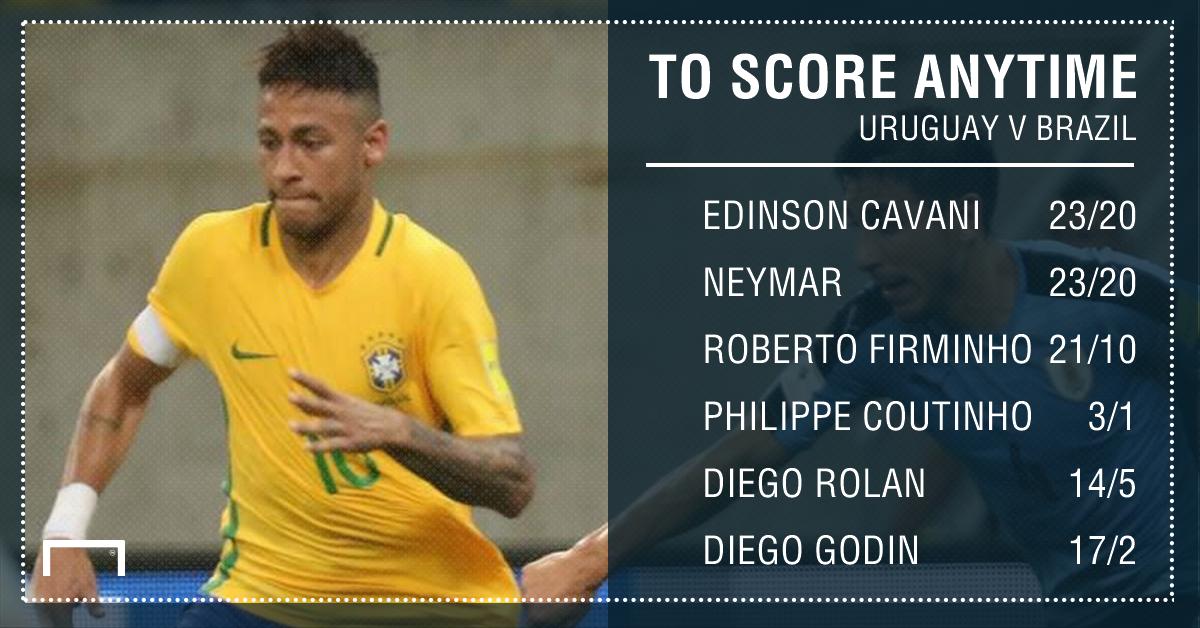 GFX Uruguay Brazil scorer betting