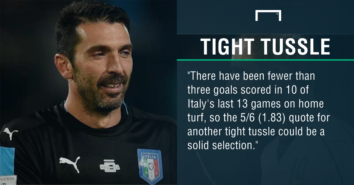 Italy vs Albania: Match preview and prediction