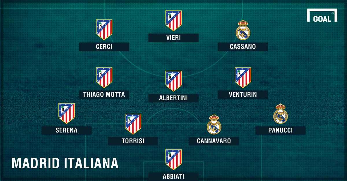 Probabili Formazioni Atletico - Real Madrid: ultimo derby al Calderon