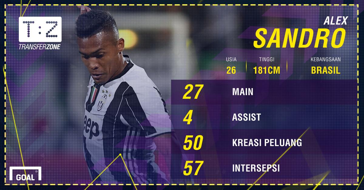GFXID - Alex Sandro, Juventus