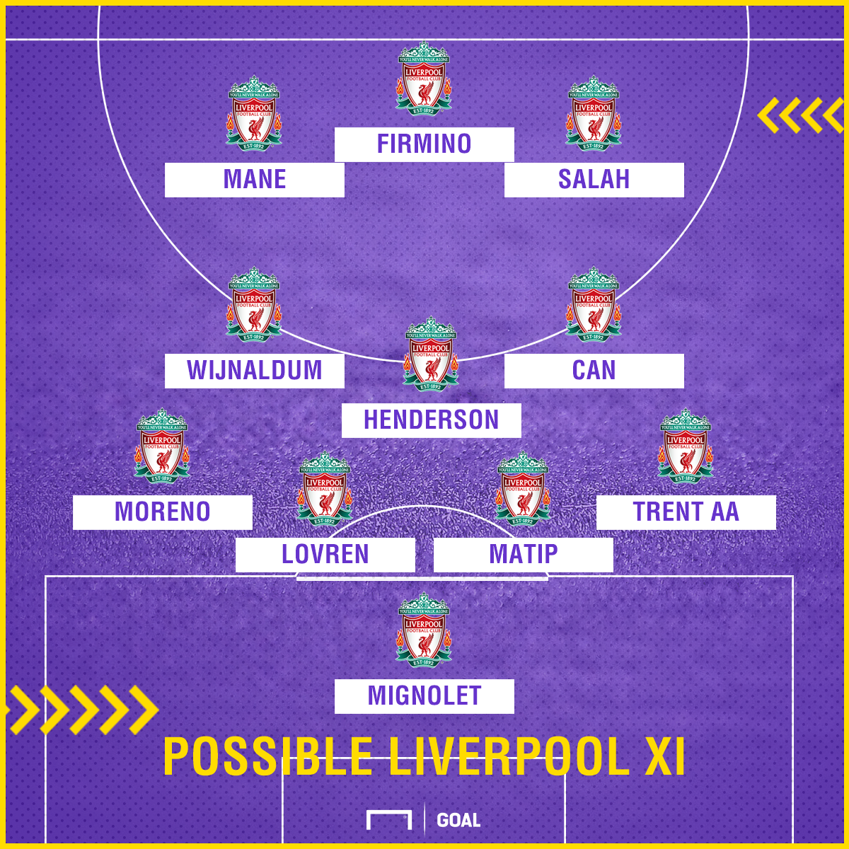 GFX Possible Liverpool XI v Arsena