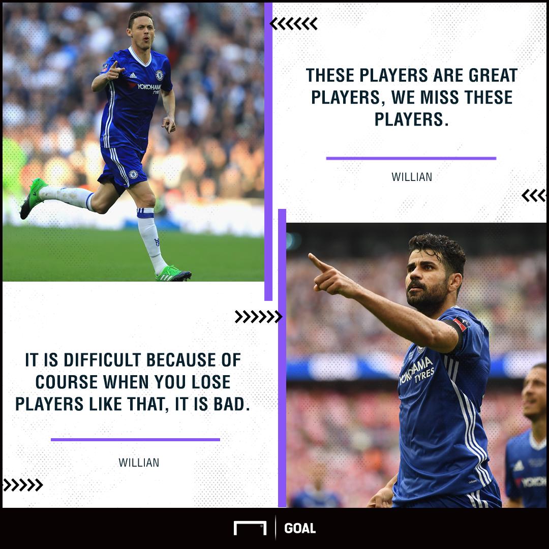 Willian Diego Costa Nemanja Matic Chelsea bad