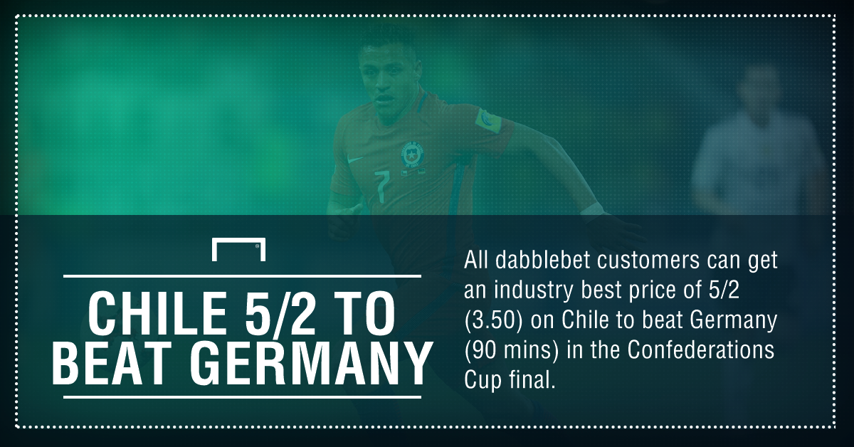 GFX FACT CHILE 5-2 V GERMANY