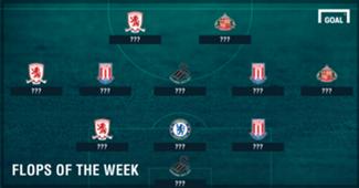 Premier League Worst Team of the Week