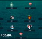 Os piores da 14ª rodada do Campeonato Brasileiro