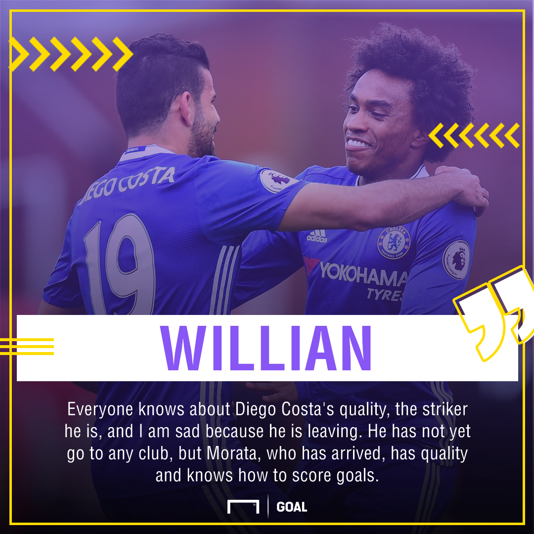 Willian Costa