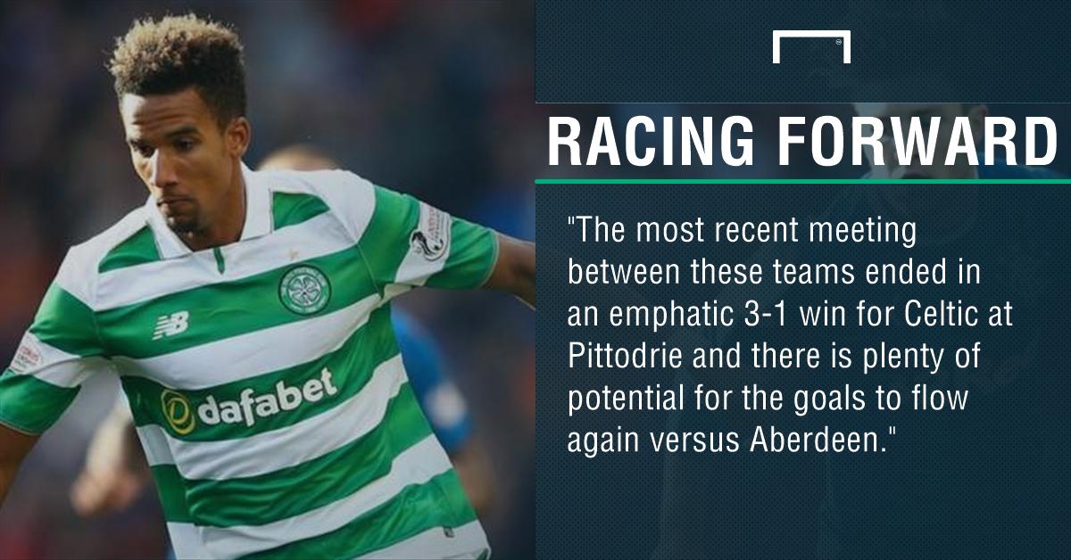 GFX Aberdeen Celtic betting