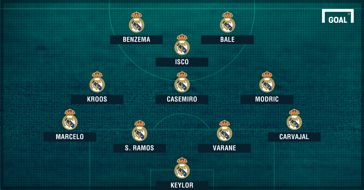 Real Madrid Meme