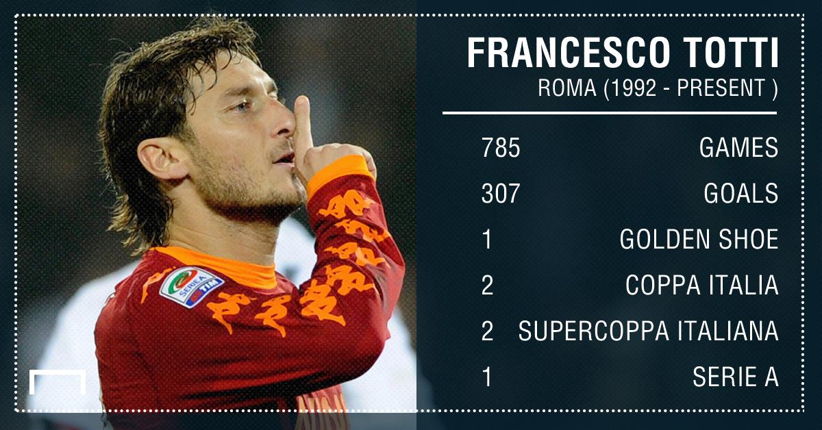 Francesco Totti: 'Genoa game will be my last in a Roma shirt'