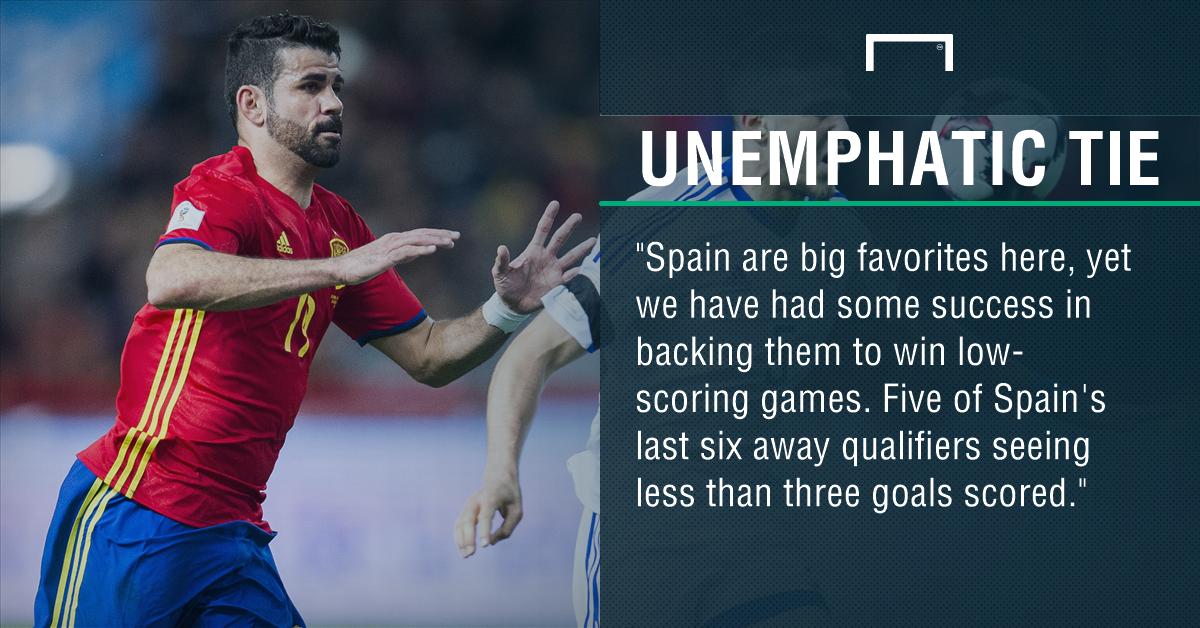 GFX Macedonia Spain betting