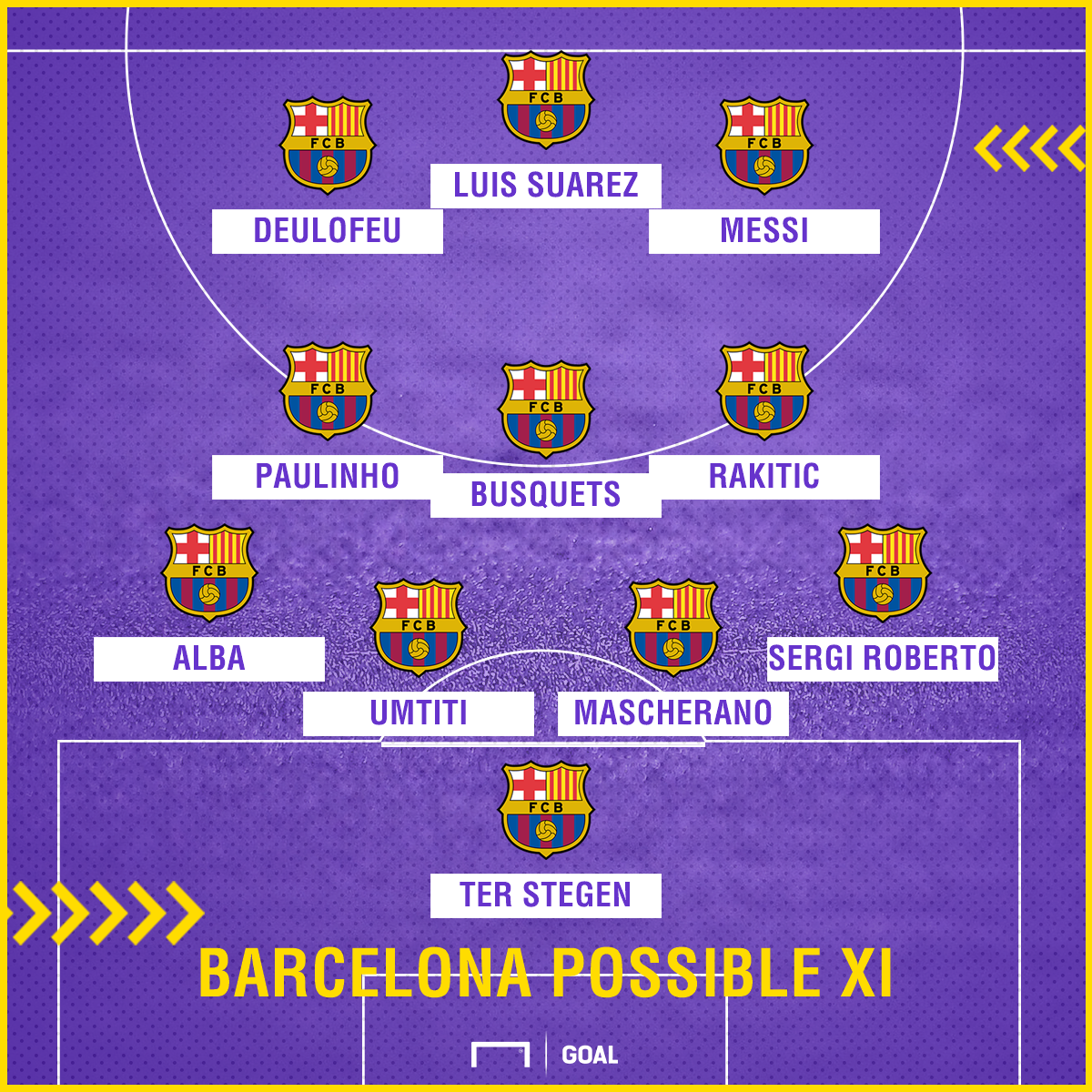 Download Video Barcelona Vs Girona 6 1