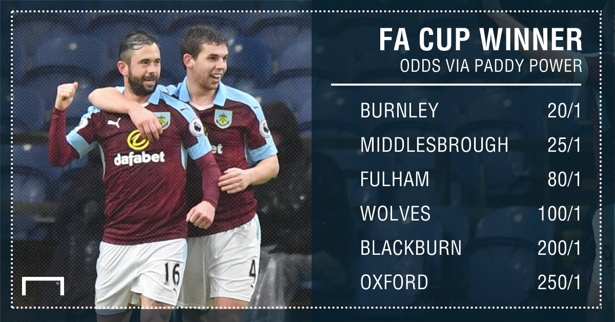 GFX STATS FA CUP OUTRIGHT 2