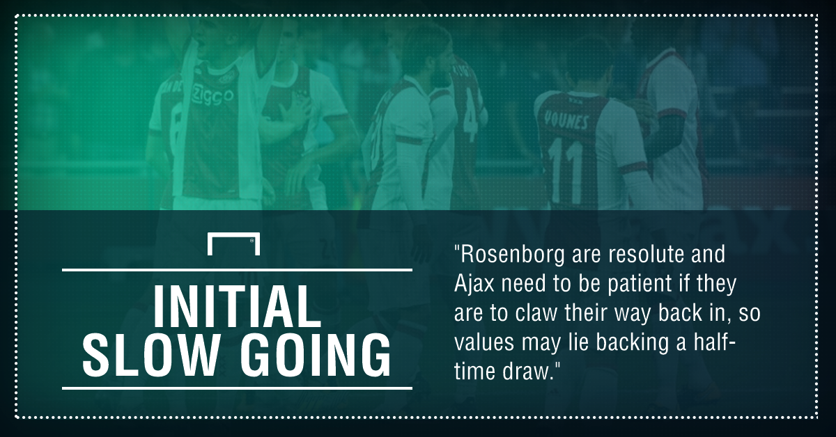 GFX Rosenborg Ajax Amsterdam betting