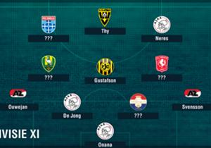 Speelronde 15 van de Eredivisie-jaargang 2017/18 is op twee wedstrijden na gespeeld. Welke elf spelers blonken er, op basis van data van Opta, uit?