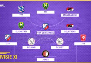Speelronde 24 in de Eredivisie ligt achter ons. Welke elf spelers blonken er op basis van de data van Opta afgelopen weekend uit?